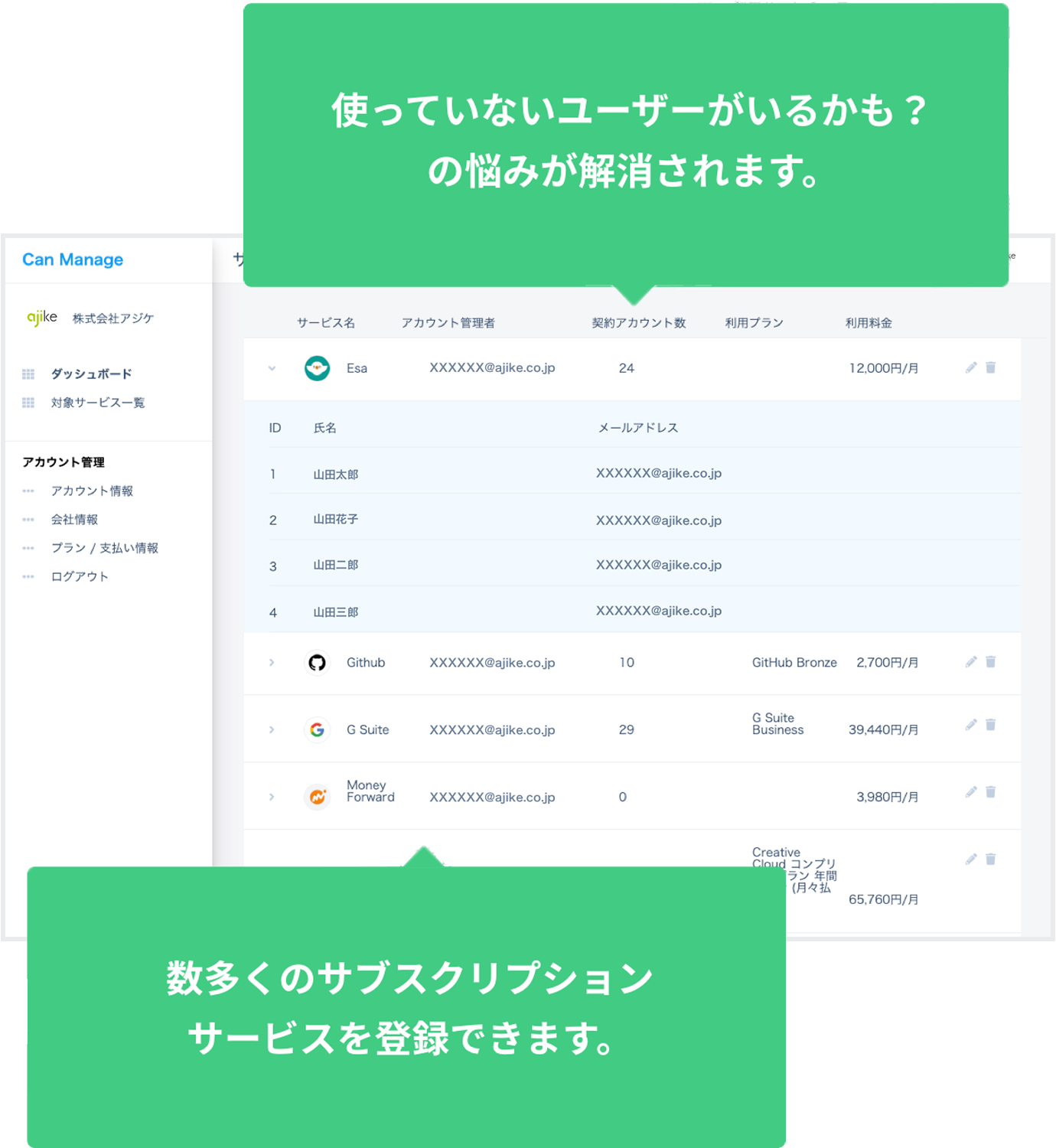 Can Manageのサービス画面